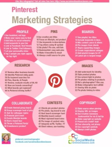 Pinterest Marketing Tips and Strategy